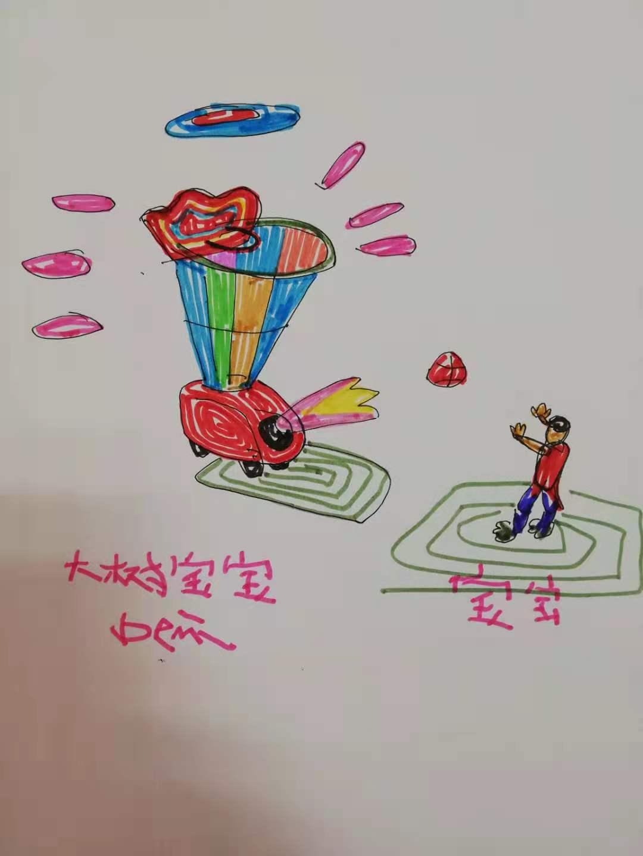 Drawing of Children basketball machine 1